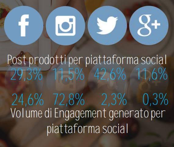 volumi-engagement-influencer-social